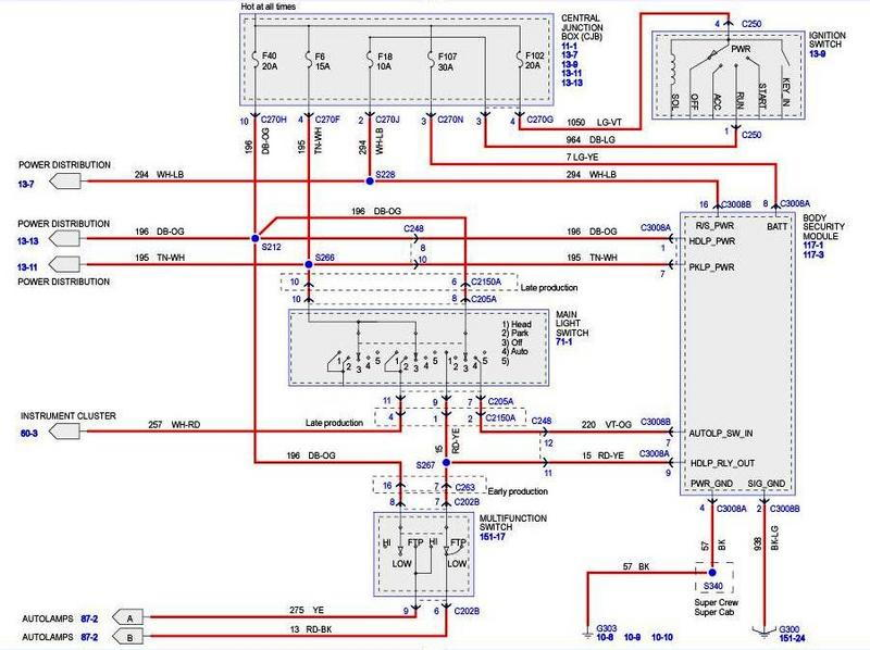 Ford Excursion Trailer Wiring Diagram Headlight Only Work In Quot Auto Quot F150online Forums