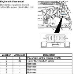 08 F150 Fuse Box Diagram 2001 Suzuki Drz 400 Wiring 7 Pin Trailer Towing Light Problem 1998 - F150online Forums