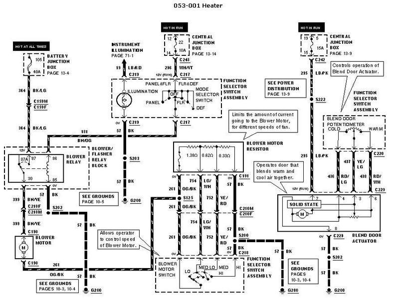 2002 Gmc Envoy Blower Motor Wire Diagram : 40 Wiring