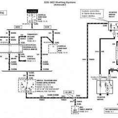 2001 Ford Focus Starter Diagram Stem And Leaf Range 2000 Expedition Wiring All Data 2003 F250 So Schwabenschamanen De U2022
