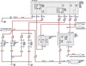 Fog light circuit  F150online Forums