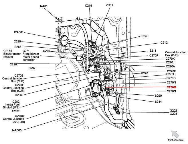 ford f 150 fuse box diagram on 2003 ford expedition xlt fuse box