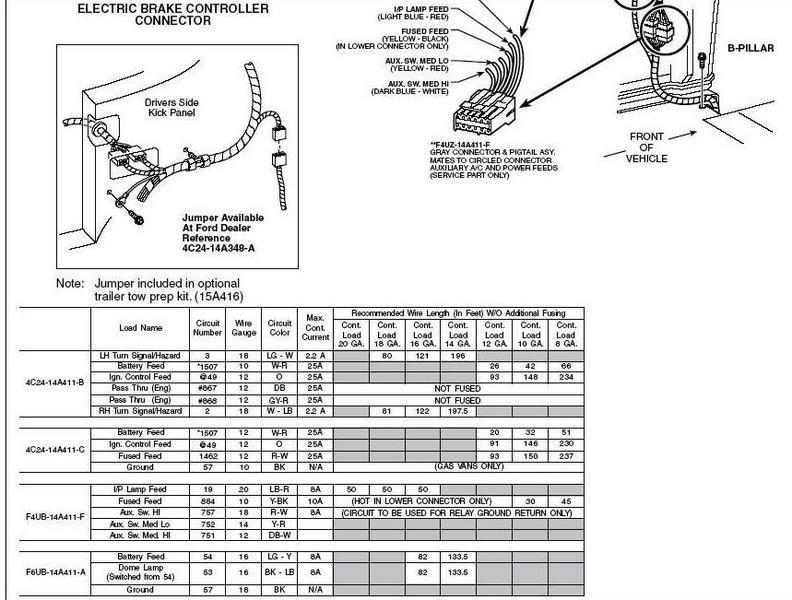 2002 yamaha warrior 350 wiring diagram 3 wire switch 2017 ford super duty trailer – solidfonts readingrat.net