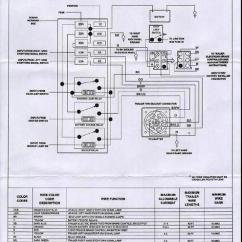 Ford 4 Pin Trailer Wiring Diagram Fluorescent Light Snugtop Camper Shell Xv Lighting With 7-pin Oem Factory Tow Connector - F150online Forums