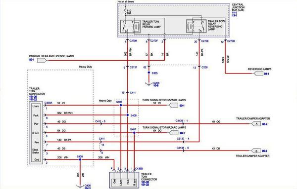 1997 international 4700 brake light wiring diagram two pole gfci breaker 7-pin trailer outlet fuses - f150online forums