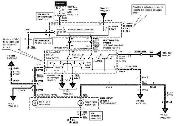 Pin Break Light Fuse Diagram For A 2003 Acura, Pin, Free