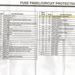Ford F350 Fuse Panel Diagram P90 Pickup Wiring Trailer Towing Package Relay Locations - F150online Forums