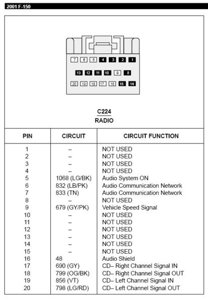 2007 Ford F 150 Audio Wiring Harness Pinout 2001 F150 Speed Sensor Pulse And Reverse Wire F150online
