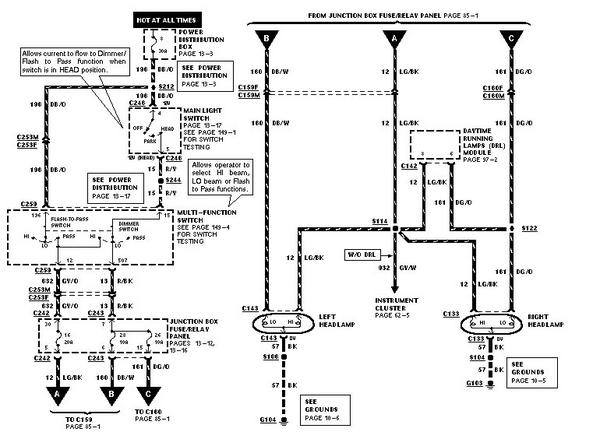Anyone have fuse box wiring diagrams for lights