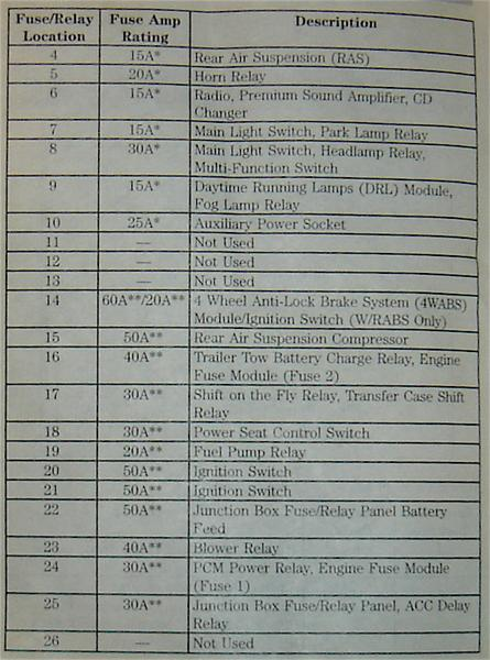 1997 Mazda B4000 Fuse Diagram Both Banks Lean Any Ideas Page 3 F150online Forums