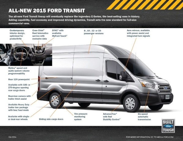 2015_FordTransit_Callouts_2