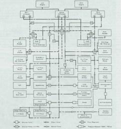 f 15 hydraulic system diagram [ 953 x 1162 Pixel ]