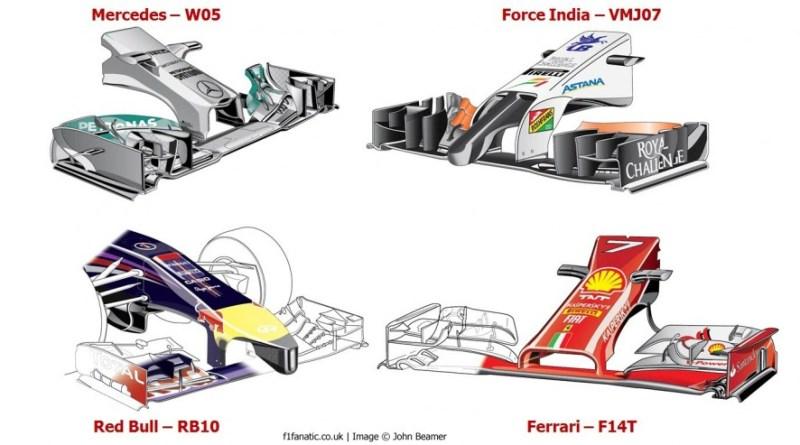 2014 F1 nose designs