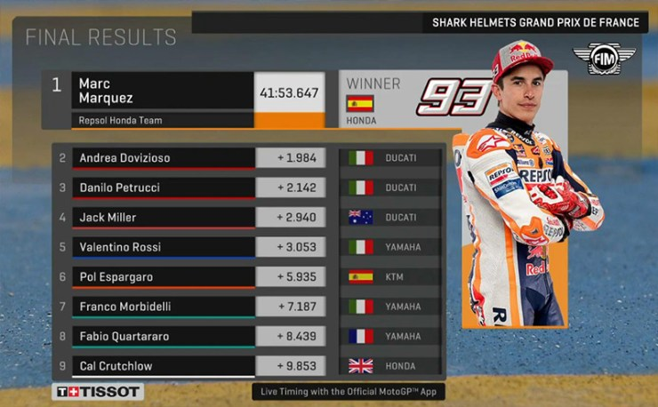 f1lead_f12019_MARC-MARQUEZ-REMPORTE-LE-GRAND-PRIX-DE-FRANCE