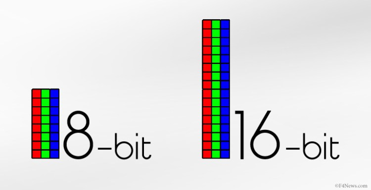 8-bit-16-bit