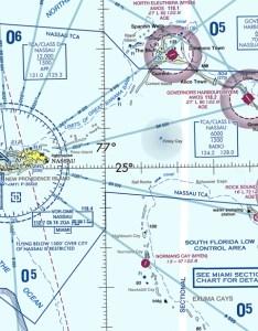 Cac chart example also faa aeronautical user   guide rh