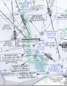 also instrument flight rules ifr enroute low altitude charts rh faa