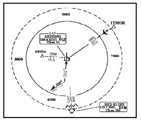 Approach Clearance Procedures