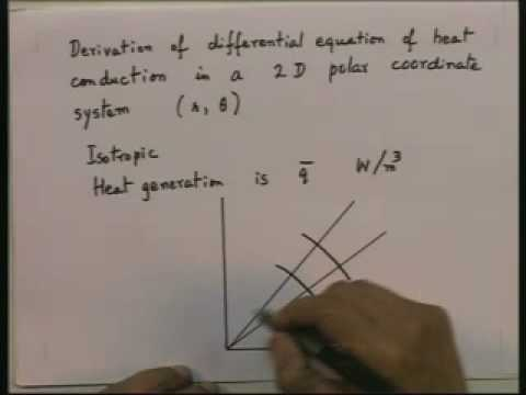 Introduction on Heat and Mass Transfer Lecture – 6