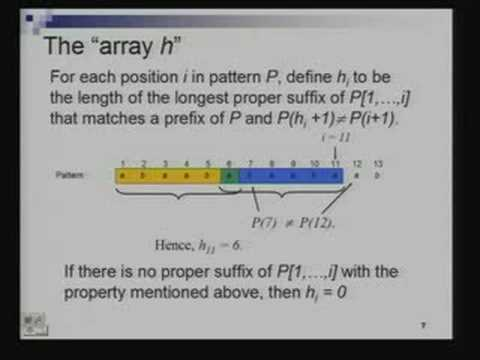 Introduction to Trees Data Structures and Algorithms Lecture – 17