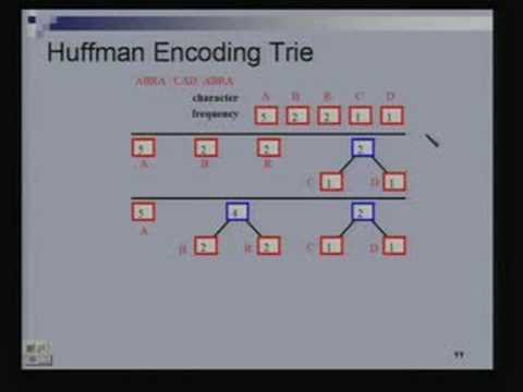 Introduction to Tries Data Structures and Algorithms Lecture – 19
