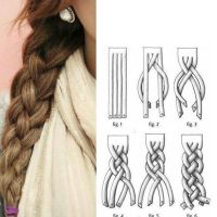How to DIY 4 Strand, 5 Strand and 6 Strand Flat Braiding ...