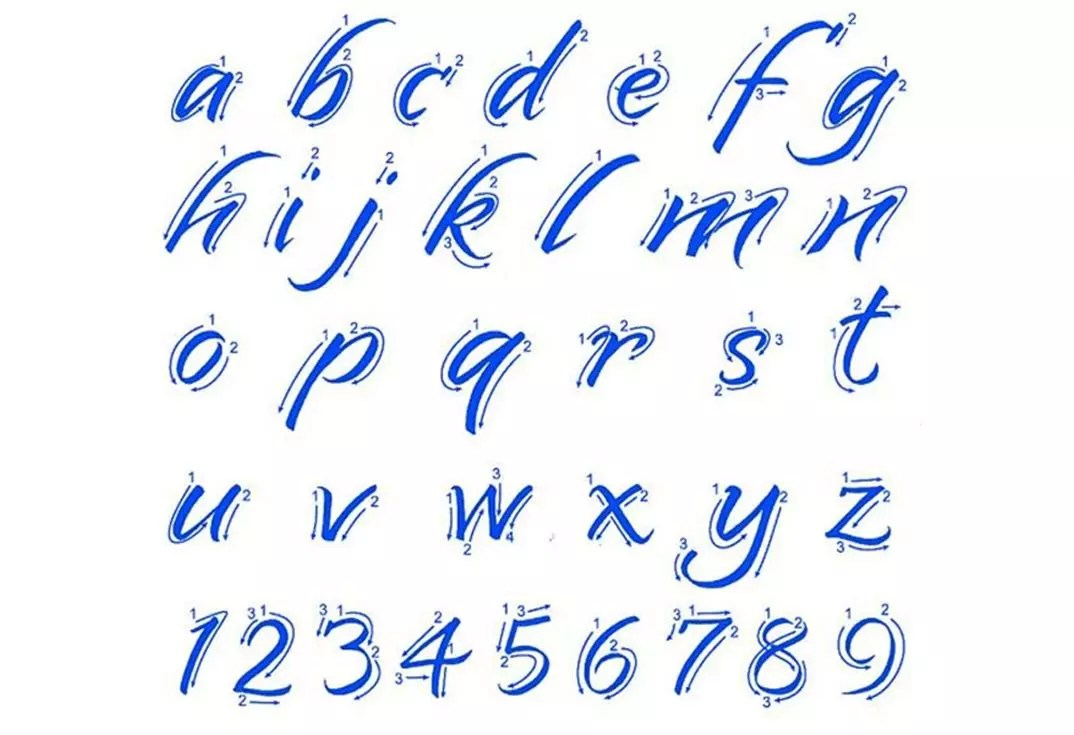 So Lernen Sie Die Schriftarten Der Kalligrafie Und Des