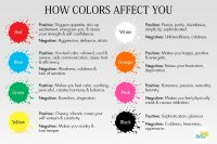 How to Change your Mood with Colors | Fab How