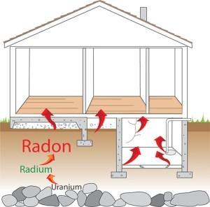 radon casa salute 1-300x296