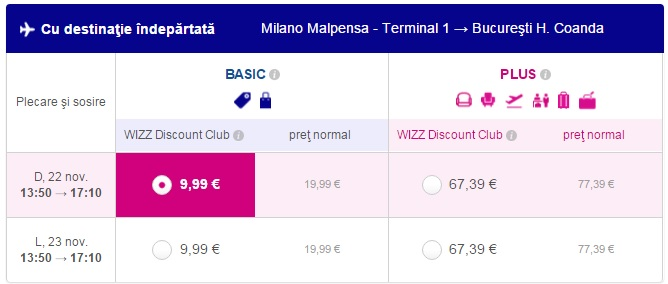 City break Milano - întors