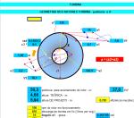 Planilhas de Cálculo: Rotores Turbina – Cálculo da Geometria, potência e H