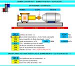 Planilhas de Cálculo: Cálculo de Motobomba Centrífuga: Potência e Dimensionamento