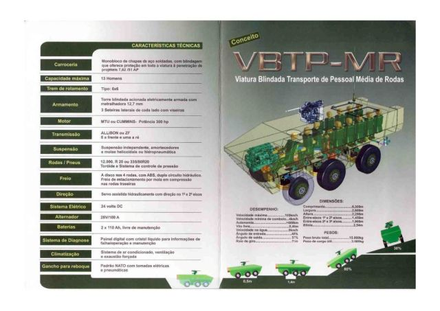 Estudo conceitual de veículos militares 15