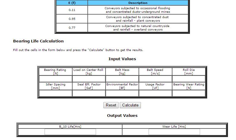 calculo vida util rolamentos Transportador correia