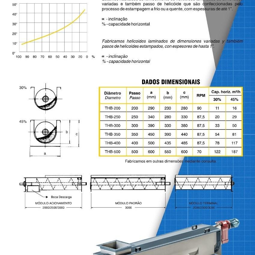 1580 rosca transportadora engenharia 684911 MLB20667078849 042016 F