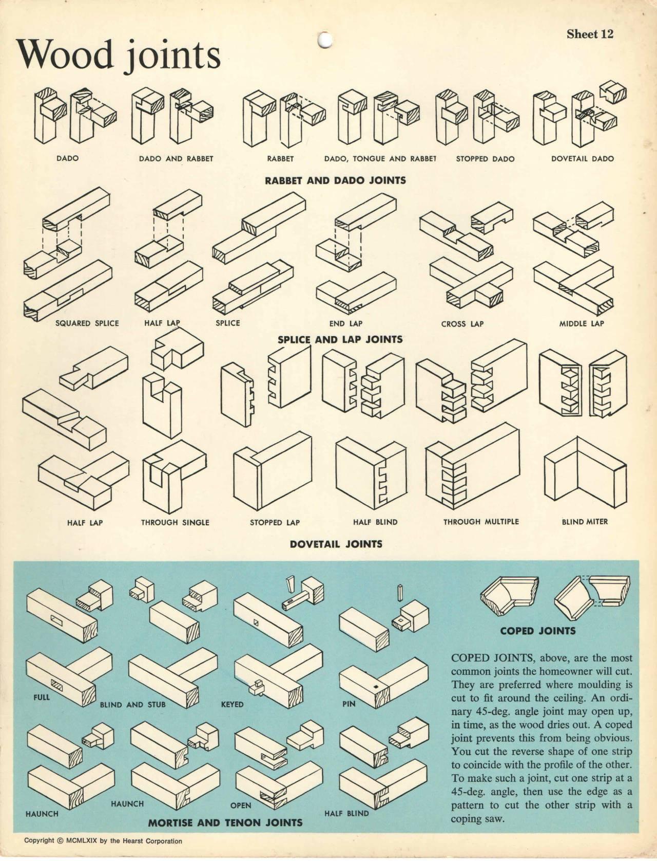 Projeto varias unioes para madeira