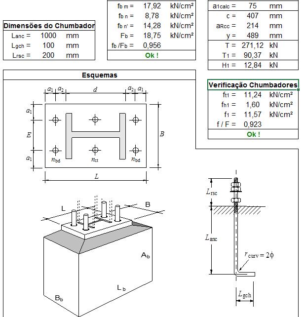 projetos mecanicos planilha calculo de sapatas