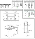Planilhas de Calculo N2: Dimensionamento de Bases de Colunas