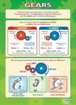 Eureca! Engrenagens: Tipos, Rotação e Redução