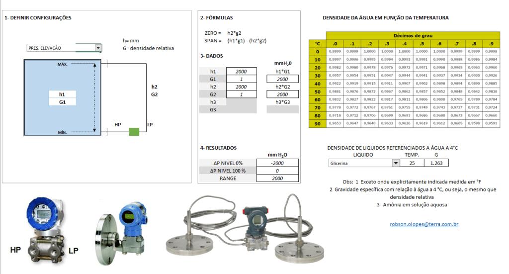 Planilha calculo nivel pressao hidrostatica