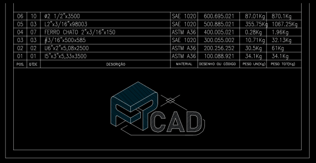 [FPCAD V2.0] Gerador de peso unitário, total e somatória dos pesos em listas de materiais