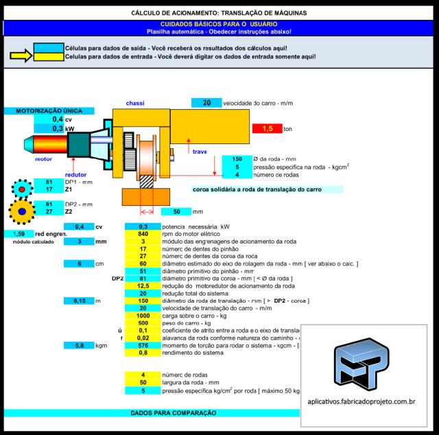 translação-de-maquinas-calculo-acionamento
