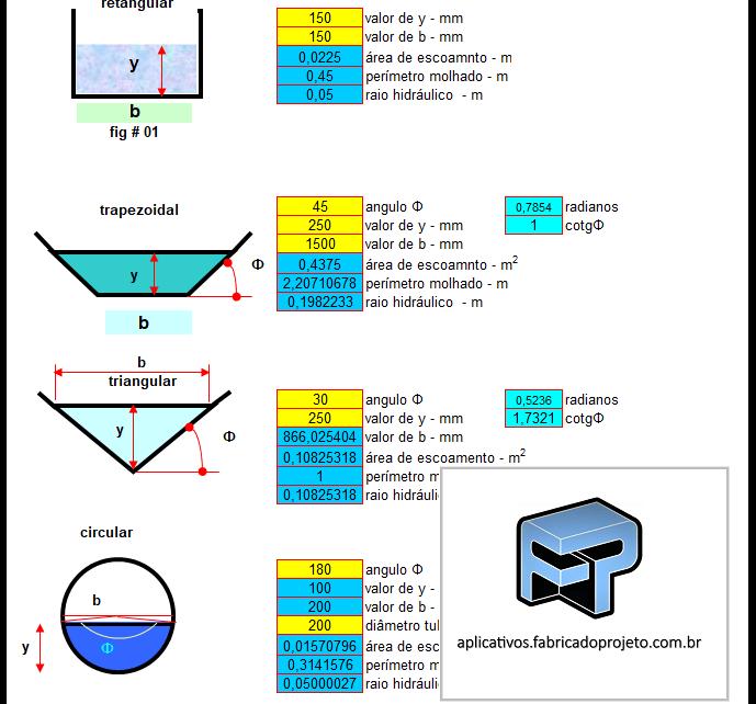 AFP.03.10202.0 apl calculo defluvio local vazao em canais abertos 1