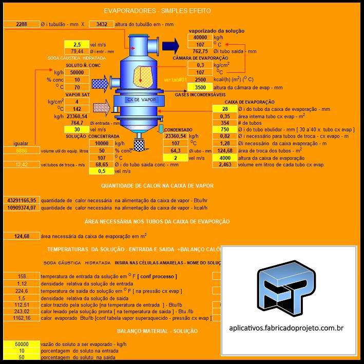 Planilha para calculo de evaporadores de simples efeito