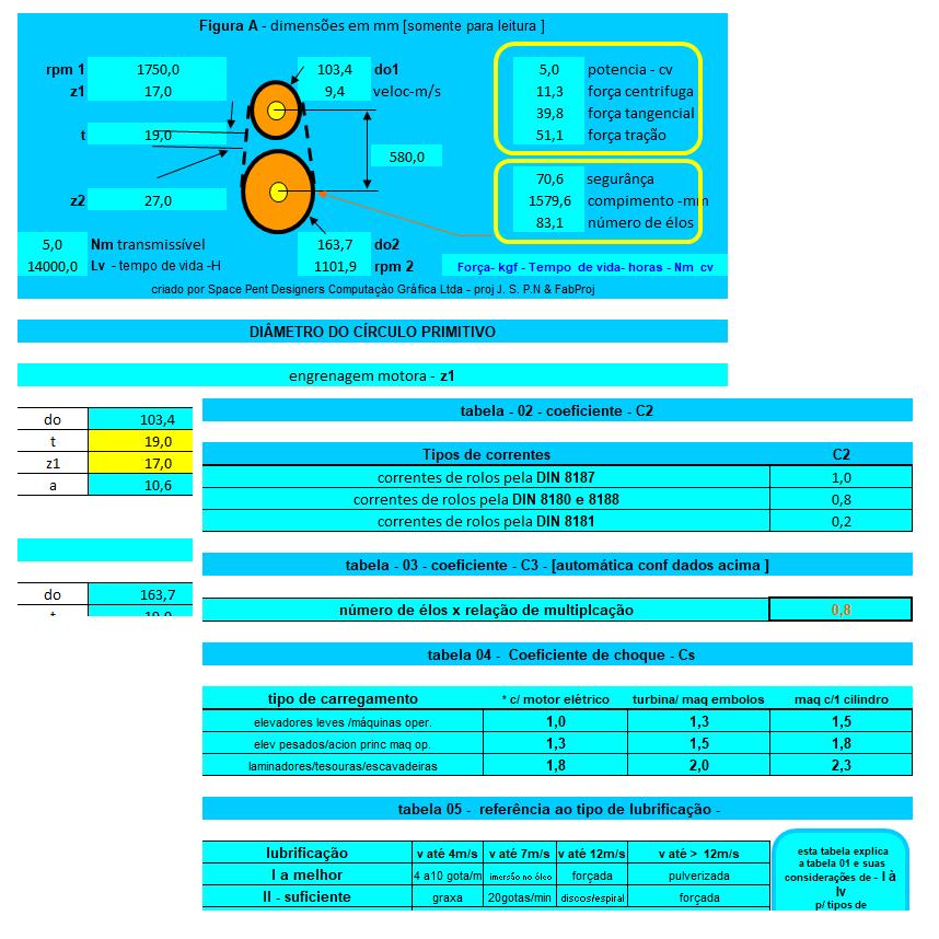 AFP.. planilha calculo correntes de transmissao Thumb