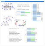 Cálculos Online: Calculo de Transmissão por Corrente de Rolos