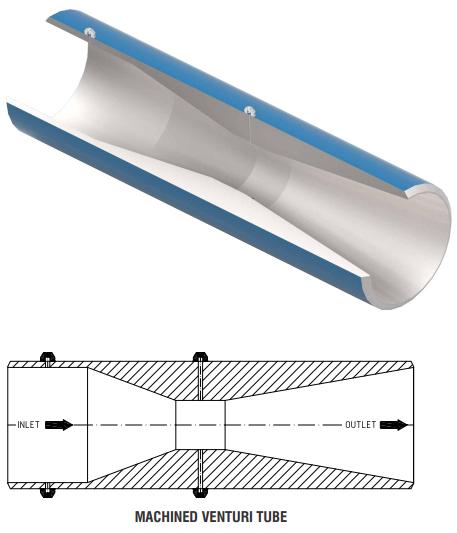 venturi-tube-1