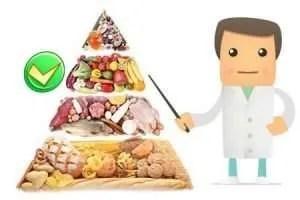 Diet coach: non solo dieta