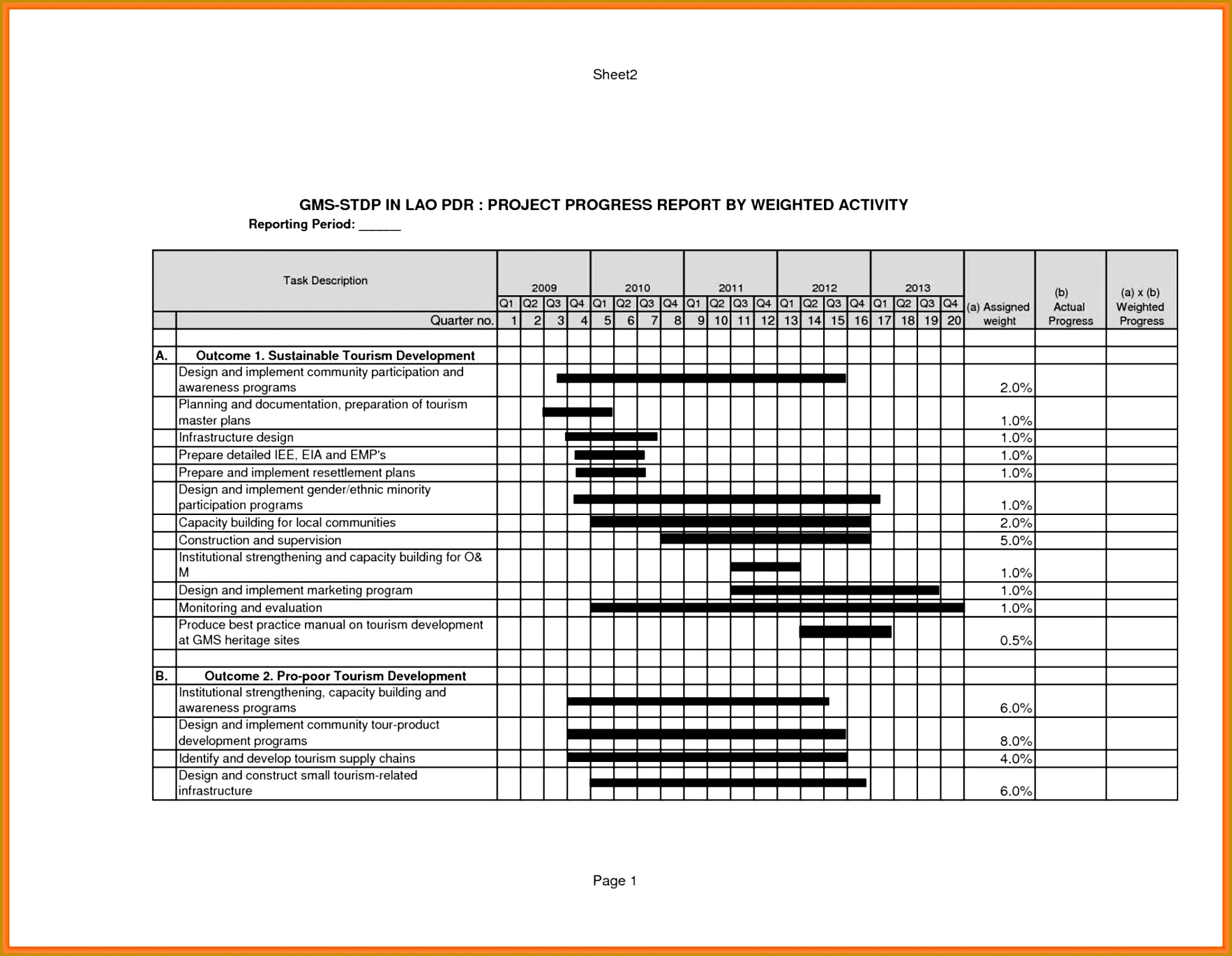 5 Hr Management Report Template