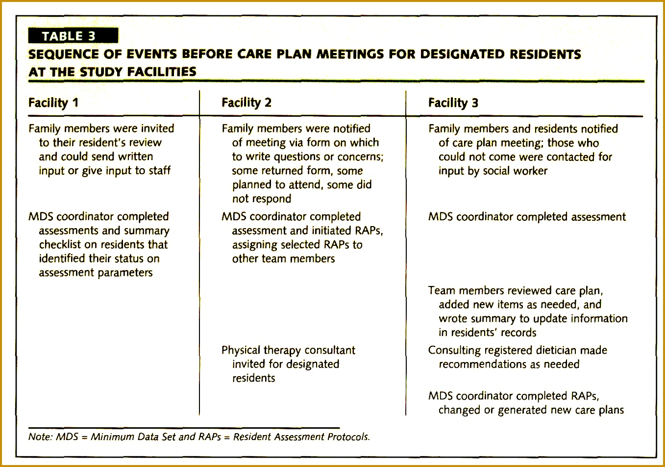 Teaching plan template for nurses gallery template for Wound care plan template